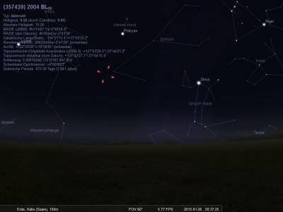 Darstellung in Stellarium mit Blick nach Südosten