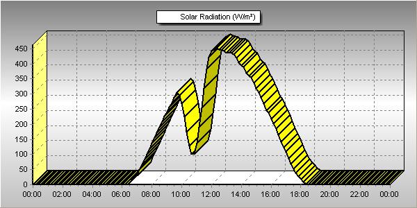 Solar_20.03.15