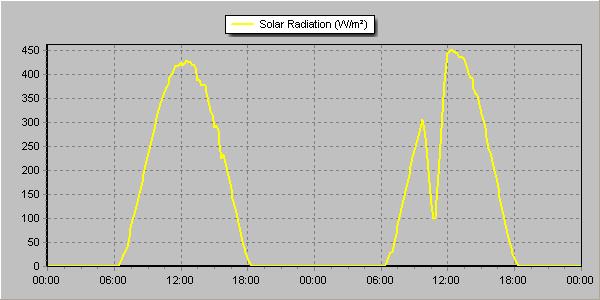 Solar_2D_19-20.03