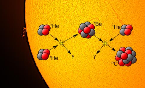 Kohlenstoff-Synthese
